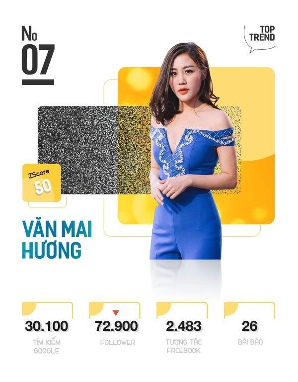 Top 10 nhan vat giai tri tren Internet anh 15