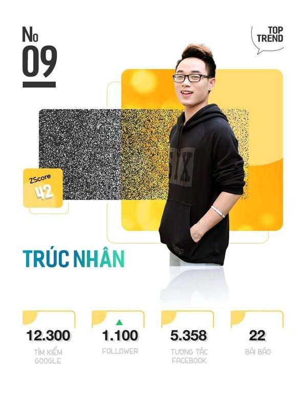 Top 10 nhan vat giai tri tren Internet anh 19