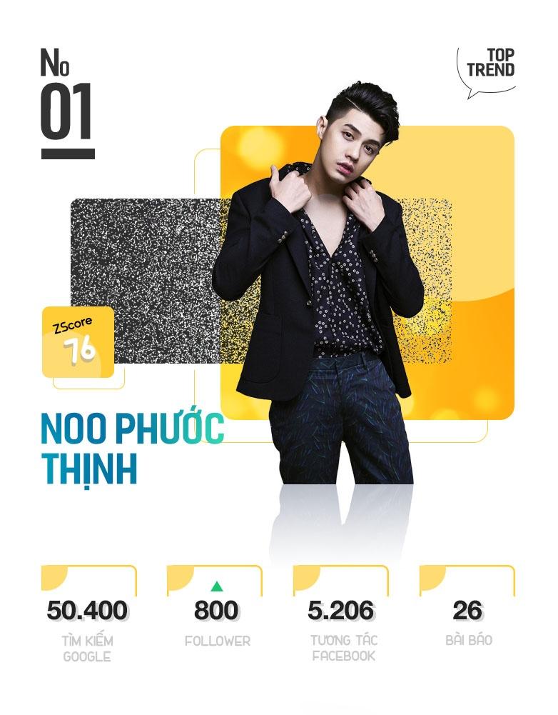 Anh Mai Phuong Thuy tinh tu Noo Phuoc Thinh tren MXH gay nhieu chu y hinh anh 3