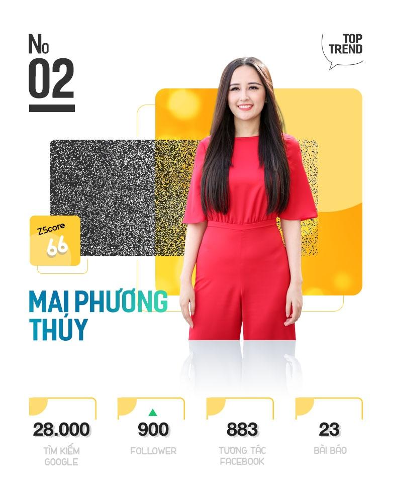 Anh Mai Phuong Thuy tinh tu Noo Phuoc Thinh tren MXH gay nhieu chu y hinh anh 5