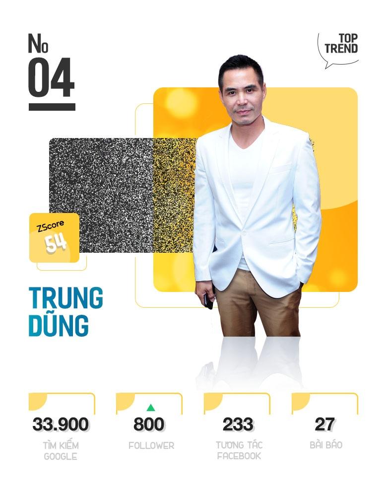 Anh Mai Phuong Thuy tinh tu Noo Phuoc Thinh tren MXH gay nhieu chu y hinh anh 9