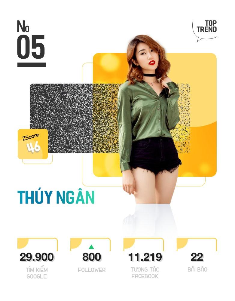 Anh Mai Phuong Thuy tinh tu Noo Phuoc Thinh tren MXH gay nhieu chu y hinh anh 11