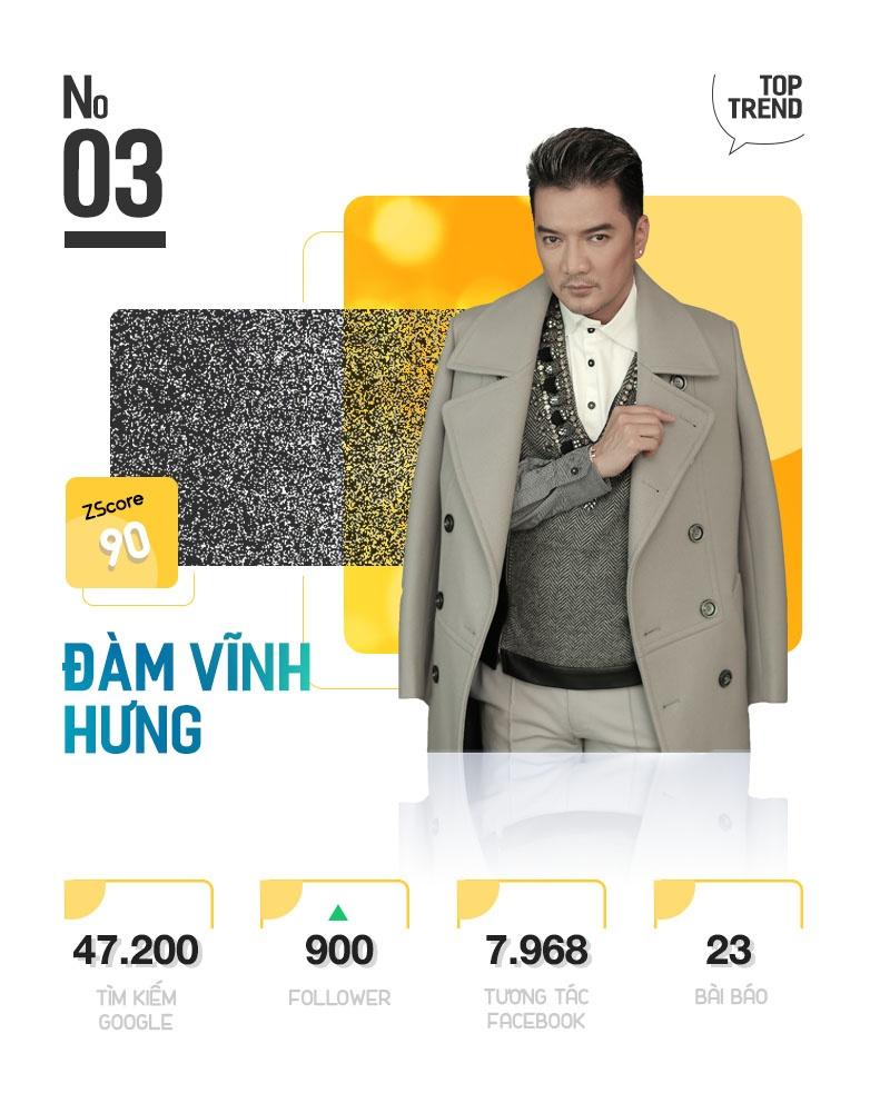 Tin don Nha Phuong cuoi Truong Giang duoc tim kiem nhieu tren MXH hinh anh 7