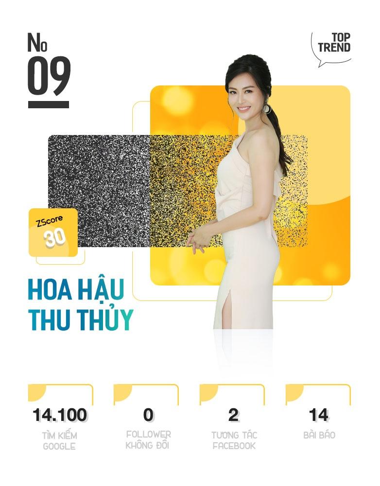 Tin don Nha Phuong cuoi Truong Giang duoc tim kiem nhieu tren MXH hinh anh 19