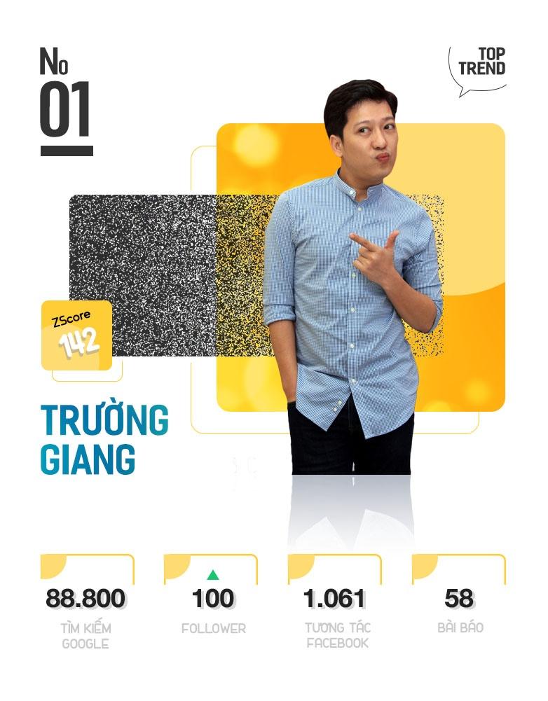 Tin don cuoi chay bau giup Truong Giang, Nha Phuong hot nhat Internet hinh anh 3