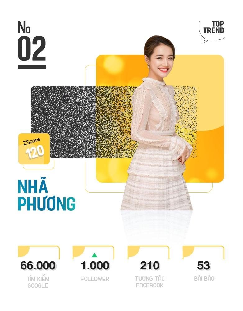 Tin don cuoi chay bau giup Truong Giang, Nha Phuong hot nhat Internet hinh anh 5