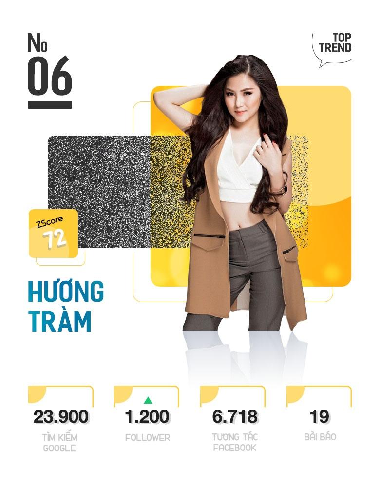 Tin don cuoi chay bau giup Truong Giang, Nha Phuong hot nhat Internet hinh anh 13