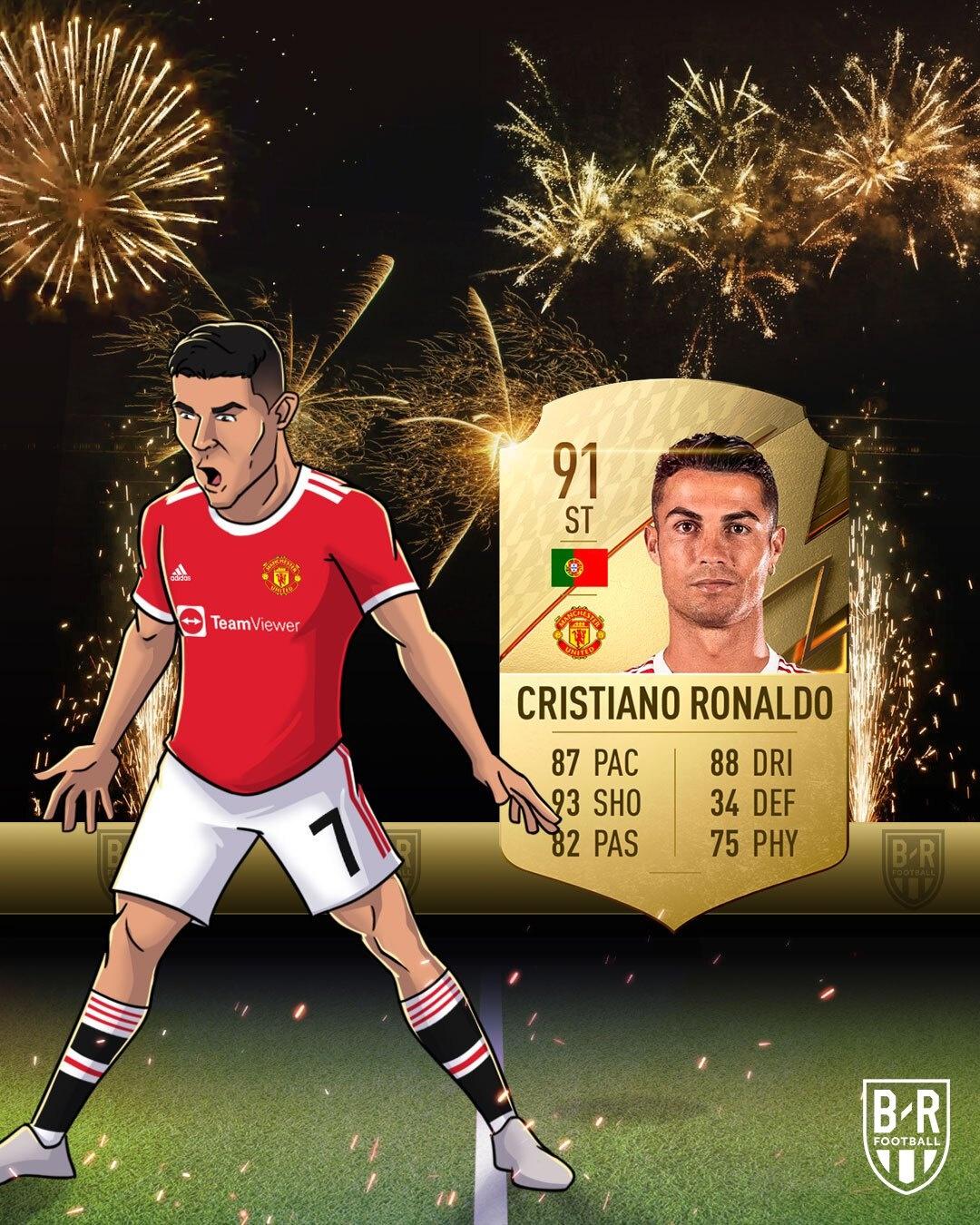 Chi so Ronaldo FIFA 22 anh 5