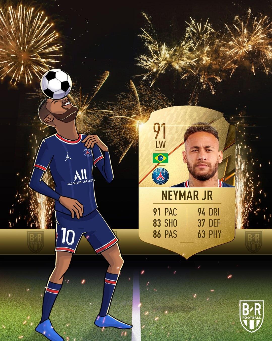Chi so Ronaldo FIFA 22 anh 7