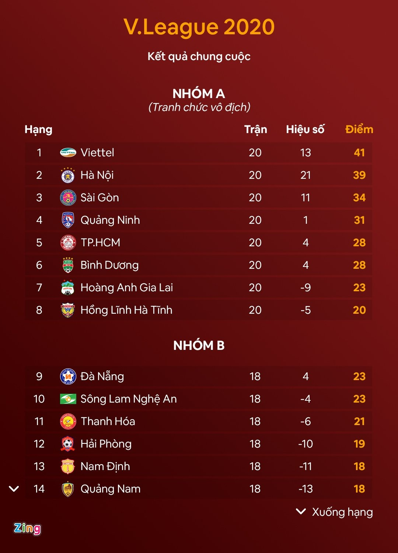 The thuc V.League anh 5