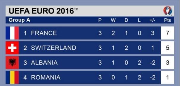 truc tiep Euro 2016 anh 33