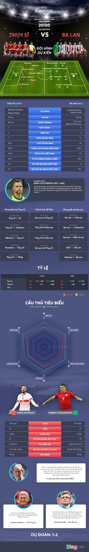 Thuy Si vs Ba Lan: Pha dop gan 4 thap ky hinh anh 1