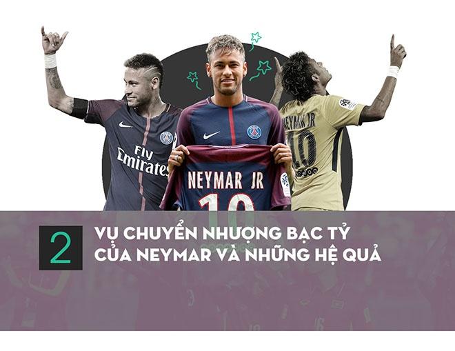 The thao the gioi 2017: Bom tan Neymar, CR7 va tran boxing bac ty hinh anh 6