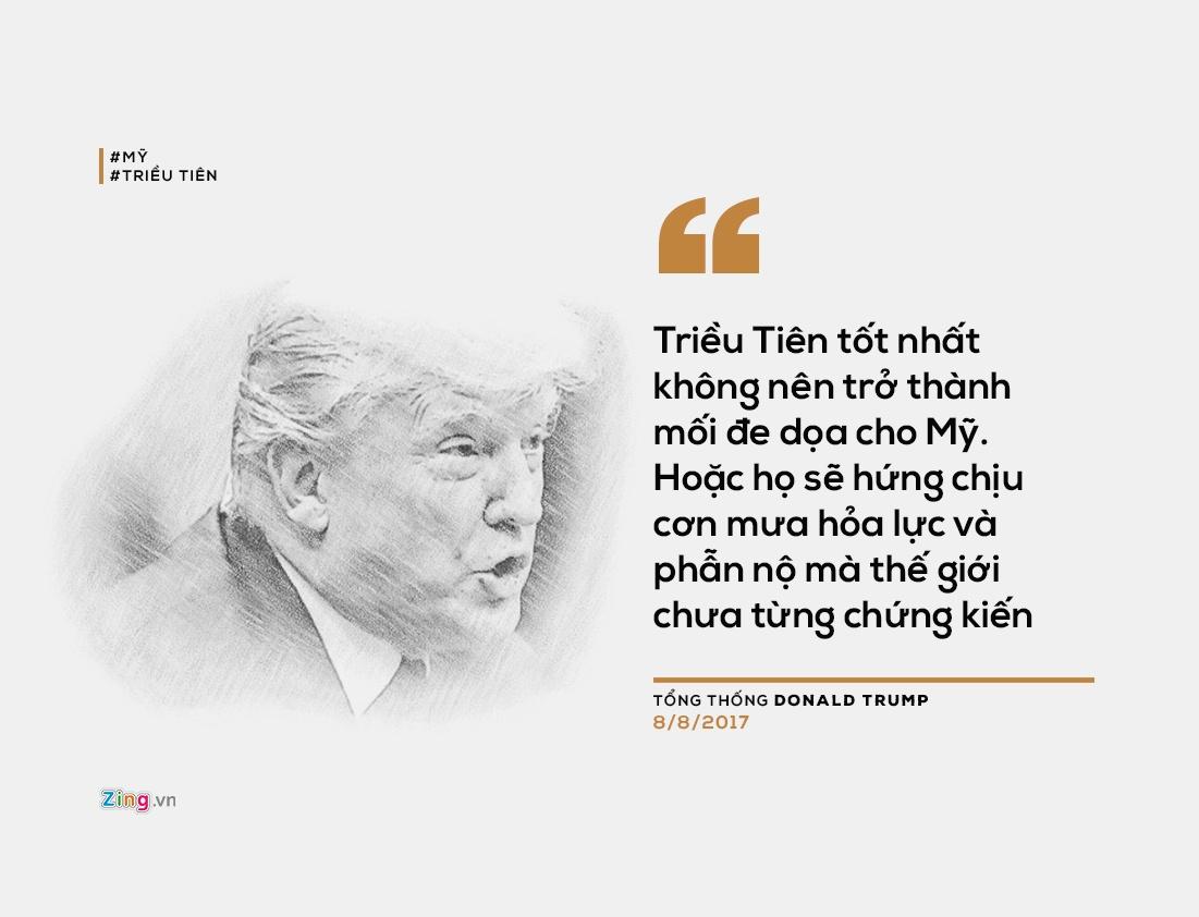 Man doi thoai 'nay lua' cua ong Trump va nha lanh dao Kim Jong Un hinh anh 2