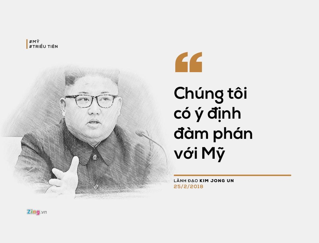 Man doi thoai 'nay lua' cua ong Trump va nha lanh dao Kim Jong Un hinh anh 11