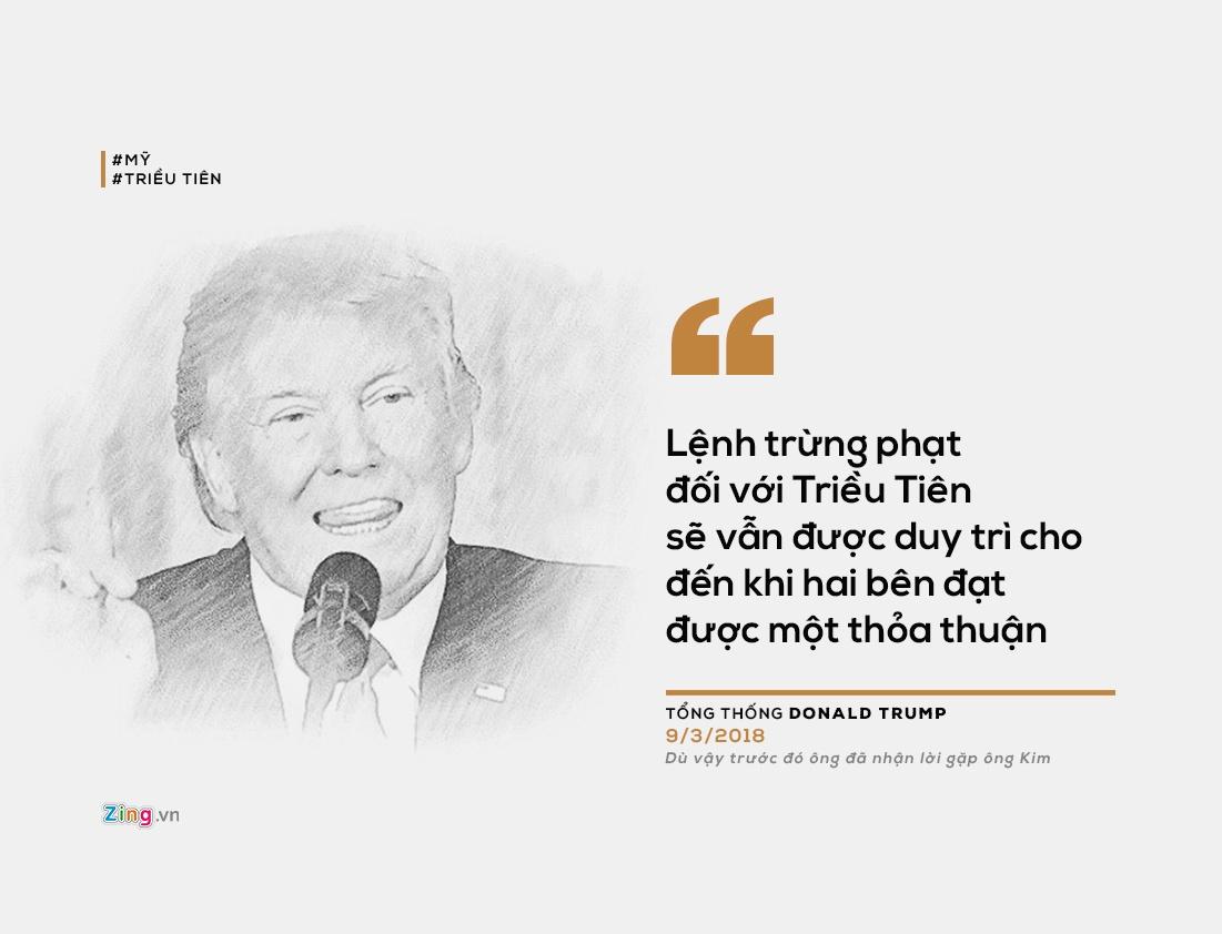 Man doi thoai 'nay lua' cua ong Trump va nha lanh dao Kim Jong Un hinh anh 12
