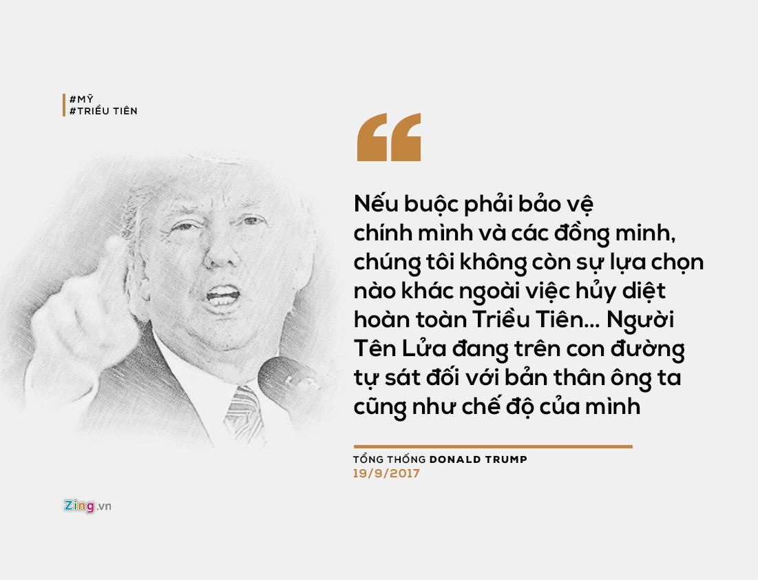 Man doi thoai 'nay lua' cua ong Trump va nha lanh dao Kim Jong Un hinh anh 4