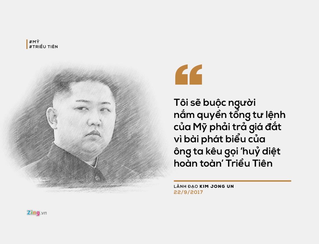 Man doi thoai 'nay lua' cua ong Trump va nha lanh dao Kim Jong Un hinh anh 5