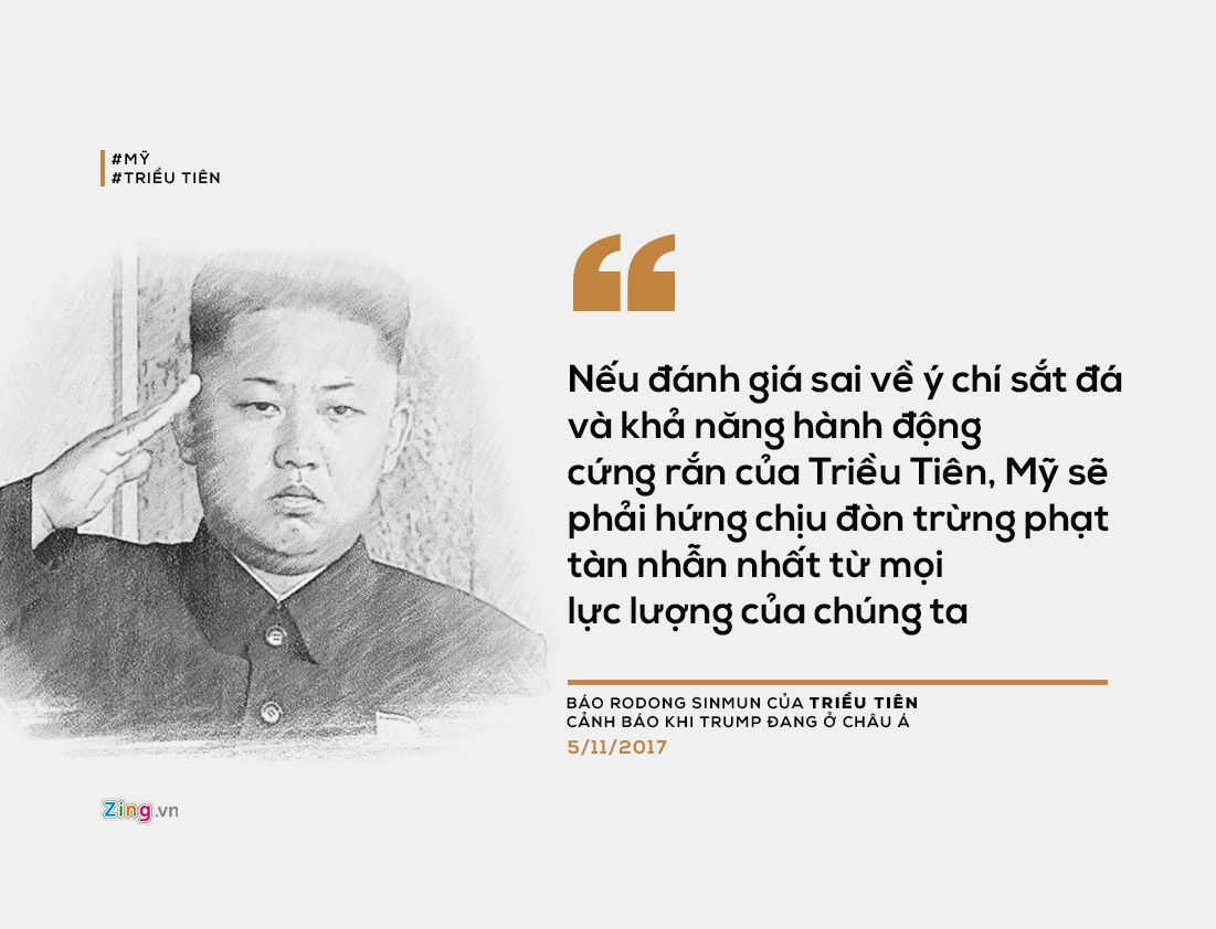 Man doi thoai 'nay lua' cua ong Trump va nha lanh dao Kim Jong Un hinh anh 6