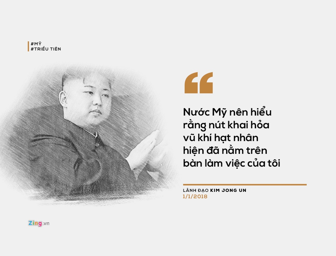 Man doi thoai 'nay lua' cua ong Trump va nha lanh dao Kim Jong Un hinh anh 8