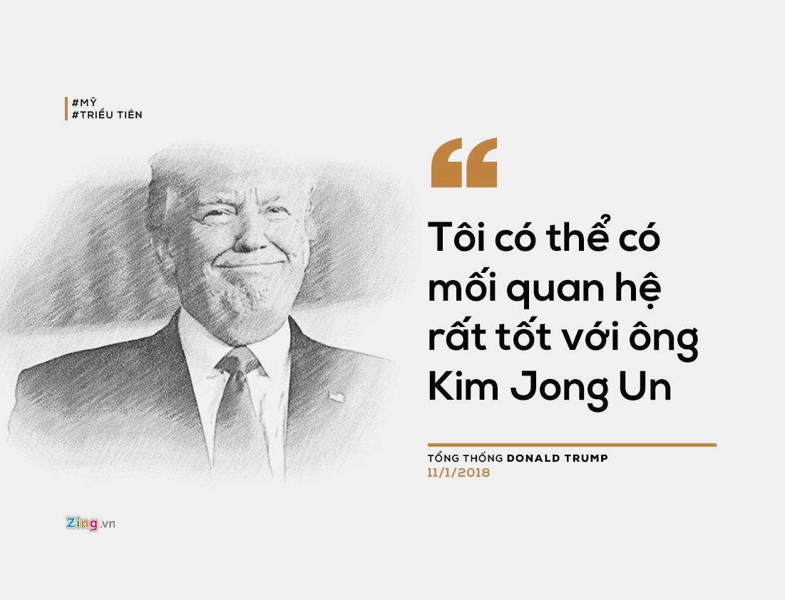 Man doi thoai 'nay lua' cua ong Trump va nha lanh dao Kim Jong Un hinh anh 10