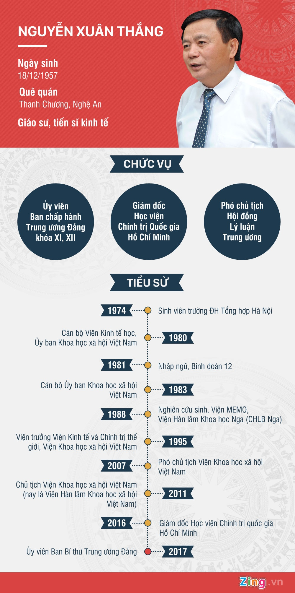 Chan dung 2 tan uy vien Ban Bi thu Trung uong Dang hinh anh 2