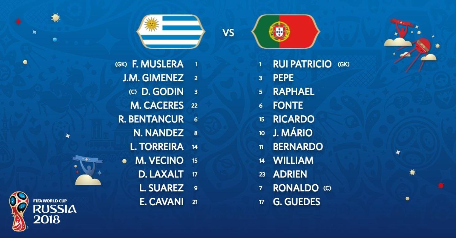 Truc tiep Bo Dao Nha vs Uruguay anh 2