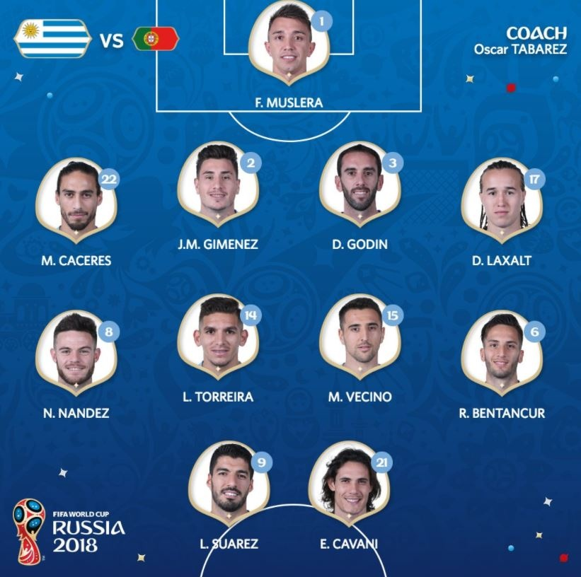 Truc tiep Bo Dao Nha vs Uruguay anh 7