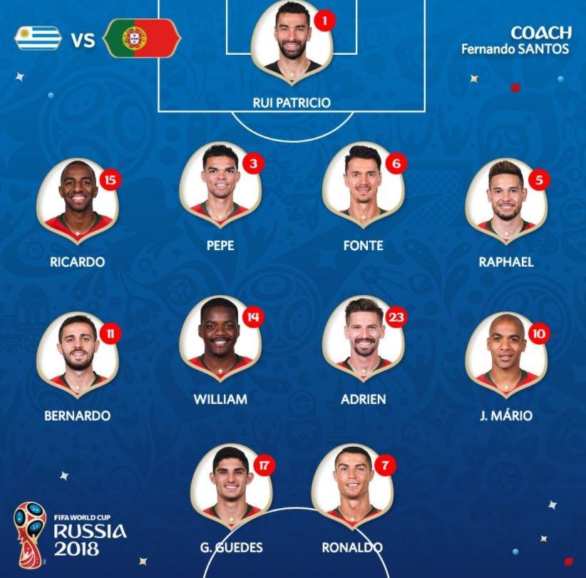 Truc tiep Bo Dao Nha vs Uruguay anh 8