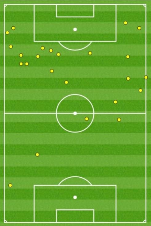 Truc tiep Bo Dao Nha vs Uruguay anh 34