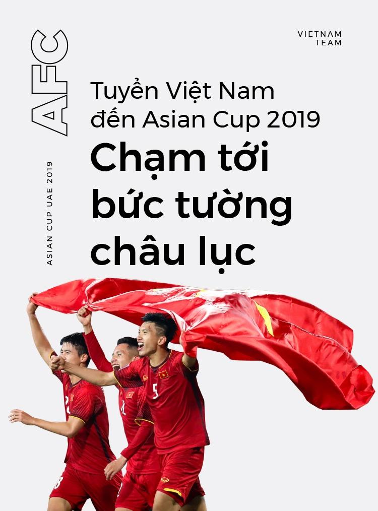 Tuyen Viet Nam den Asian Cup 2019 anh 1