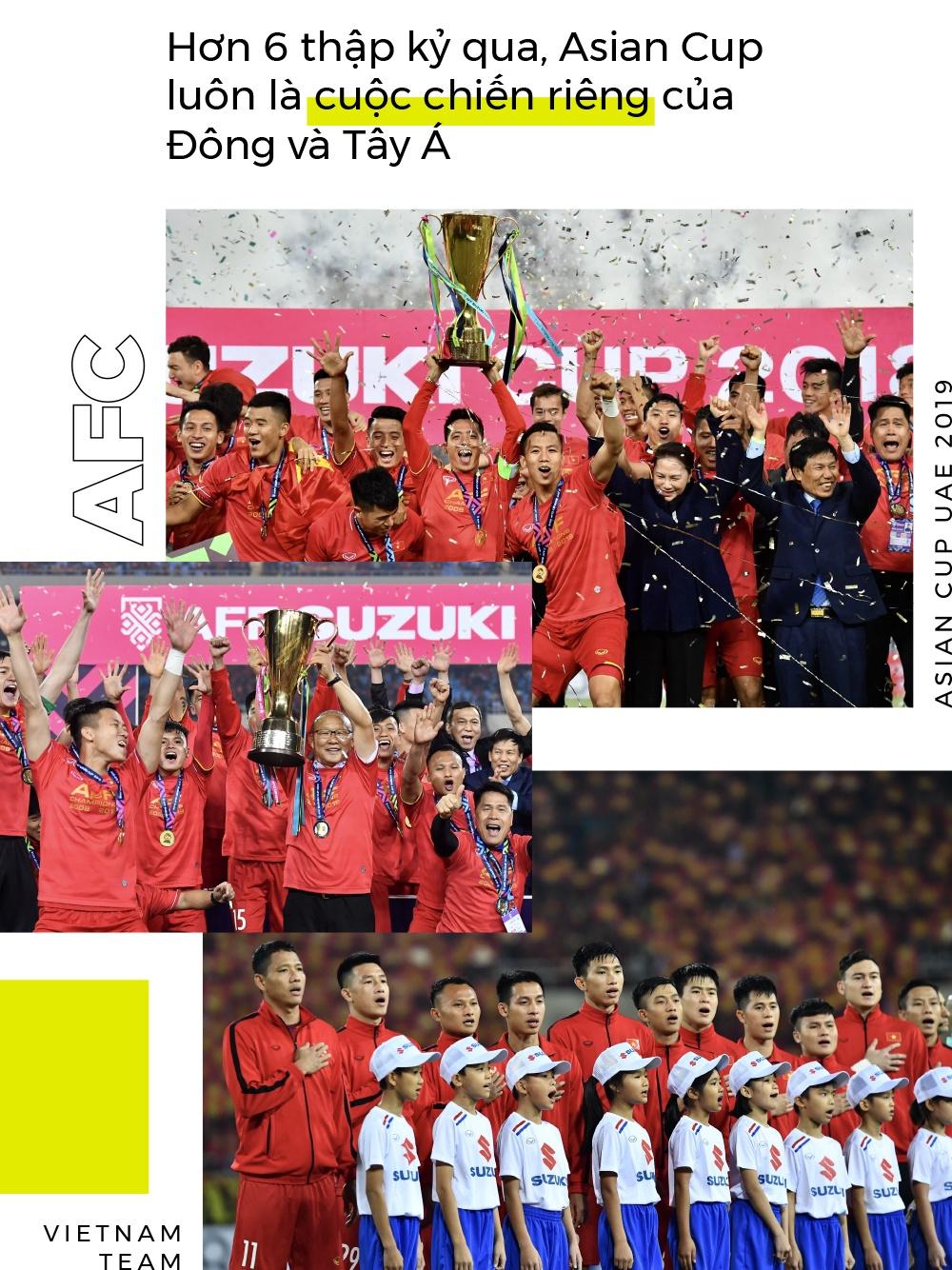 Tuyen Viet Nam den Asian Cup 2019 anh 5