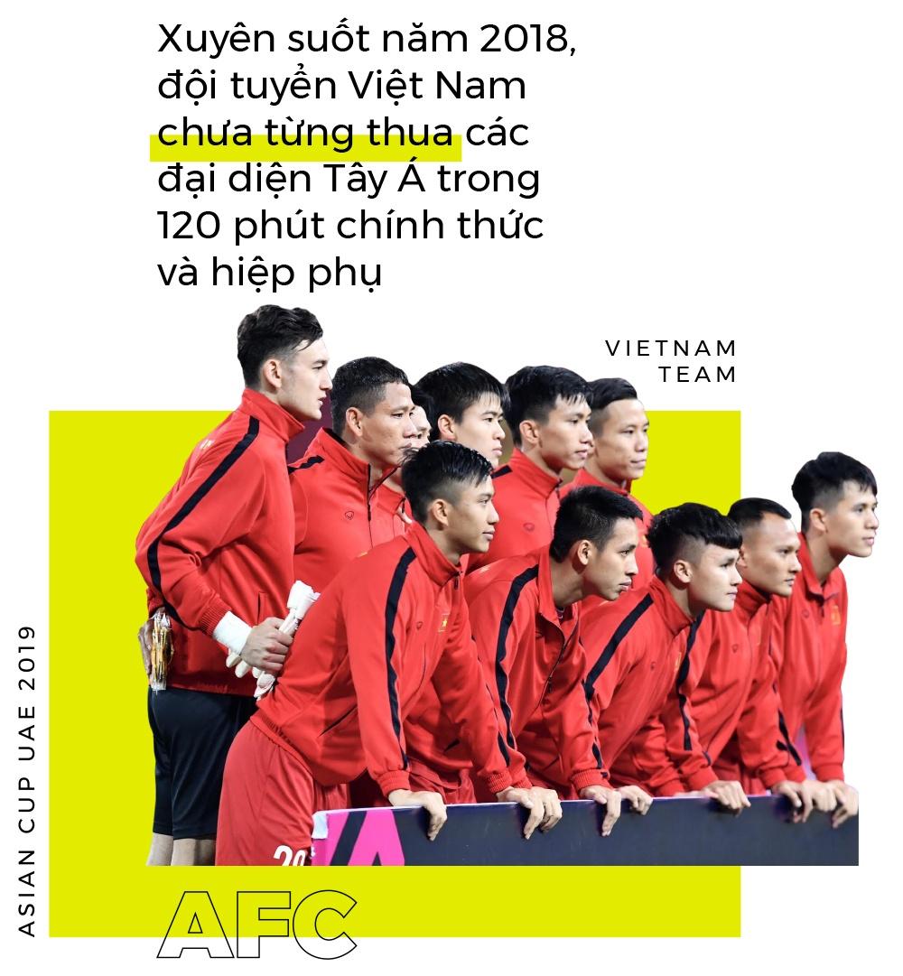 Tuyen Viet Nam den Asian Cup 2019 anh 9