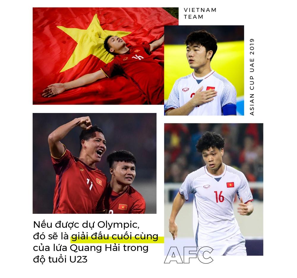 Tuyen Viet Nam den Asian Cup 2019 anh 11