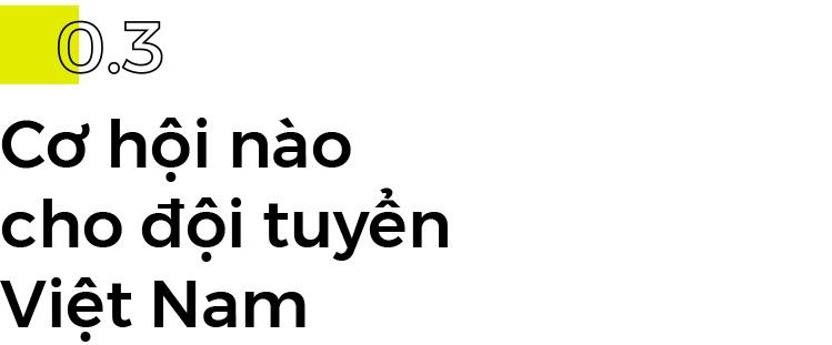 Tuyen Viet Nam den Asian Cup 2019 va cham toi buc tuong chau luc hinh anh 8