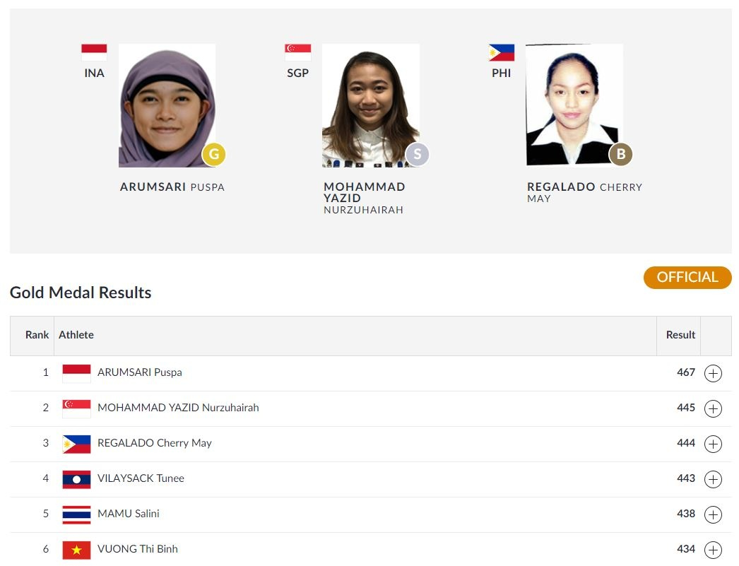 truc tiep ASIAD 2018 anh 14