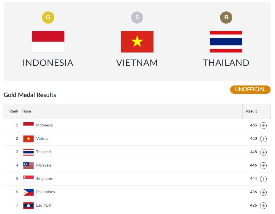 truc tiep ASIAD 2018 anh 19