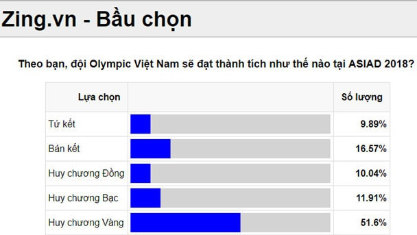 truc tiep ASIAD 2018 anh 20