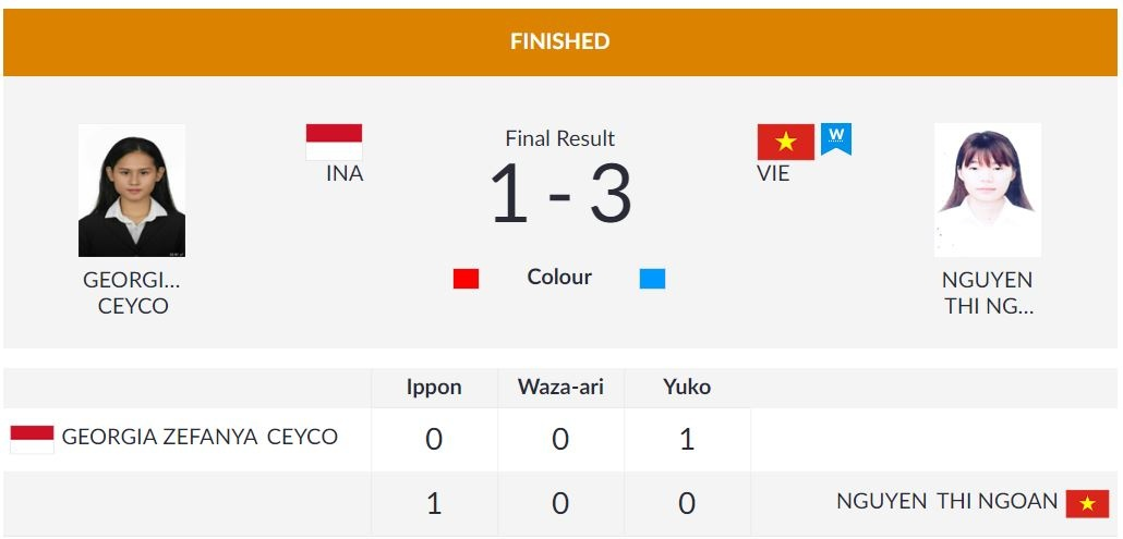 truc tiep ASIAD 2018 anh 5