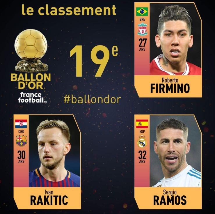 Ronaldo,  Messi,  Qua bong vang,  Modric anh 14