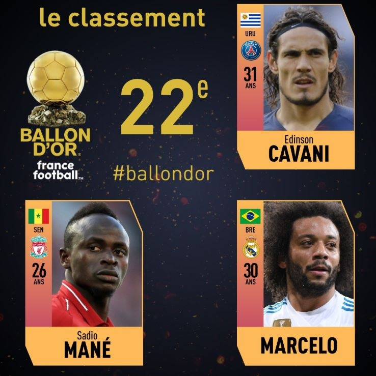 Ronaldo,  Messi,  Qua bong vang,  Modric anh 13