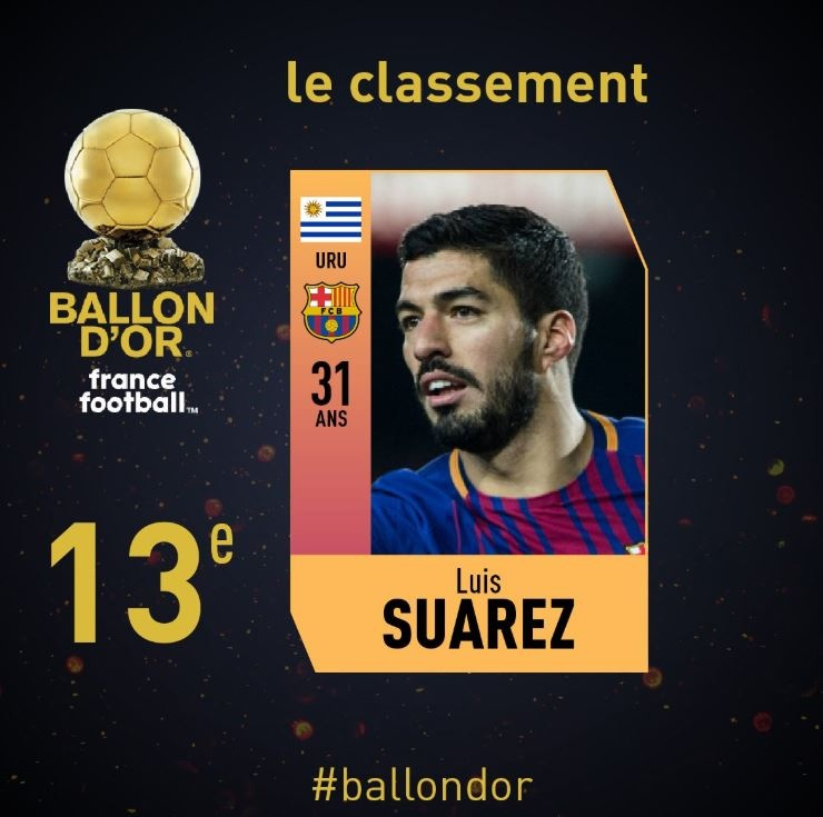 Ronaldo,  Messi,  Qua bong vang,  Modric anh 21