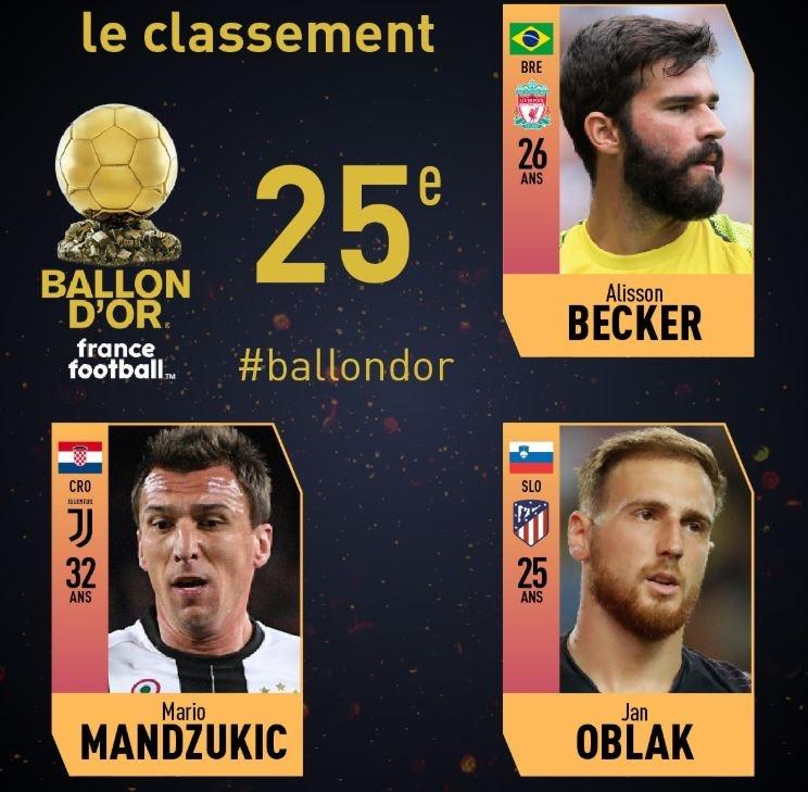 Ronaldo,  Messi,  Qua bong vang,  Modric anh 9