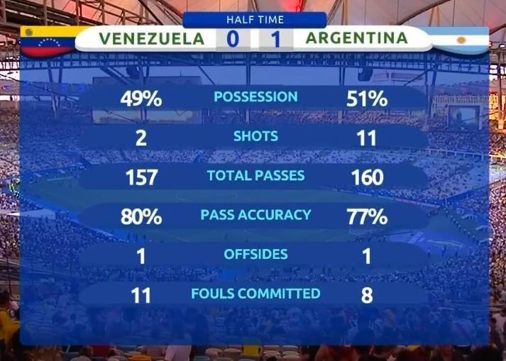 truc tiep Argentina vs Venezuela anh 14