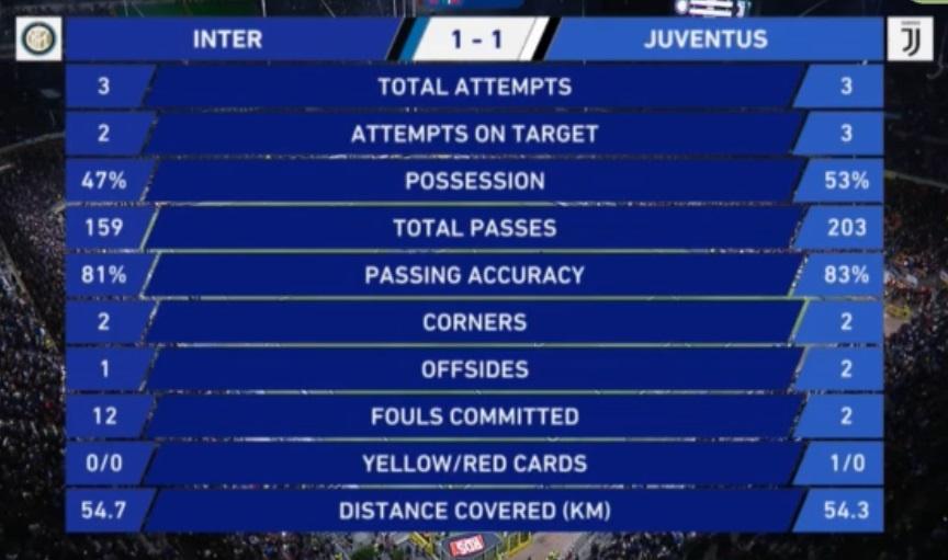 truc tiep Inter vs Juventus anh 10