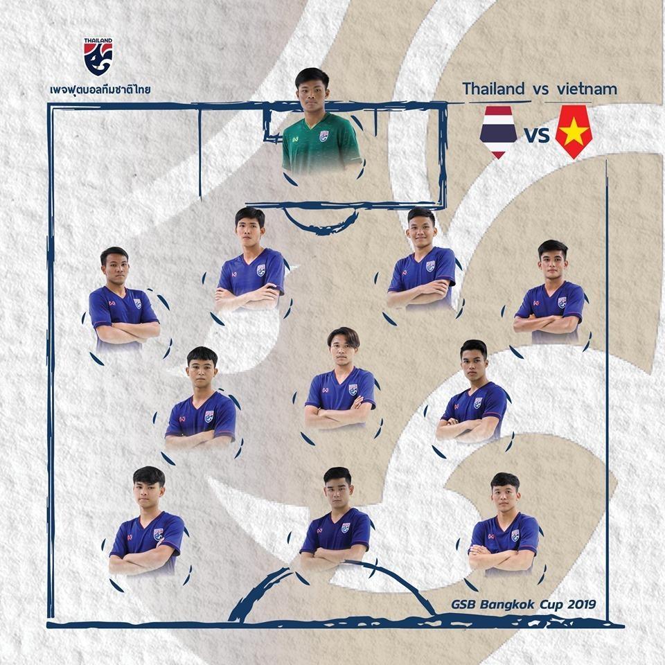 U19 Viet Nam vs U19 Thai Lan anh 5