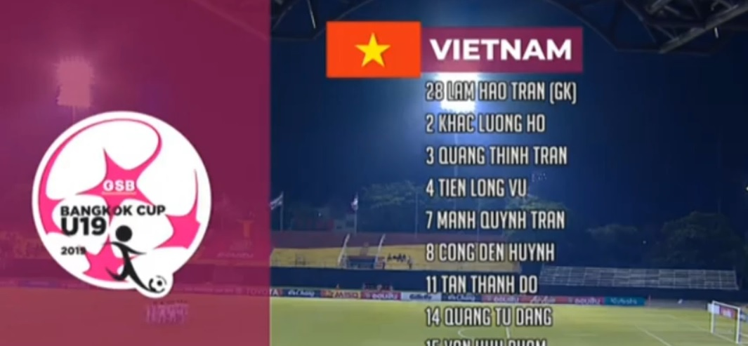 U19 Viet Nam vs U19 Thai Lan anh 4
