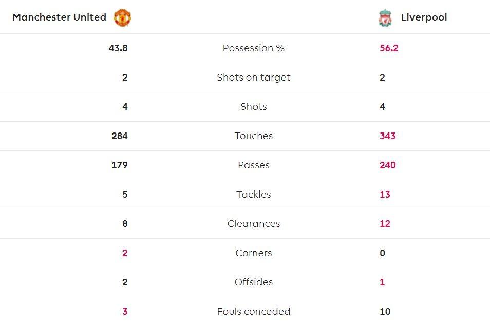 truc tiep MU vs Liverpool anh 35