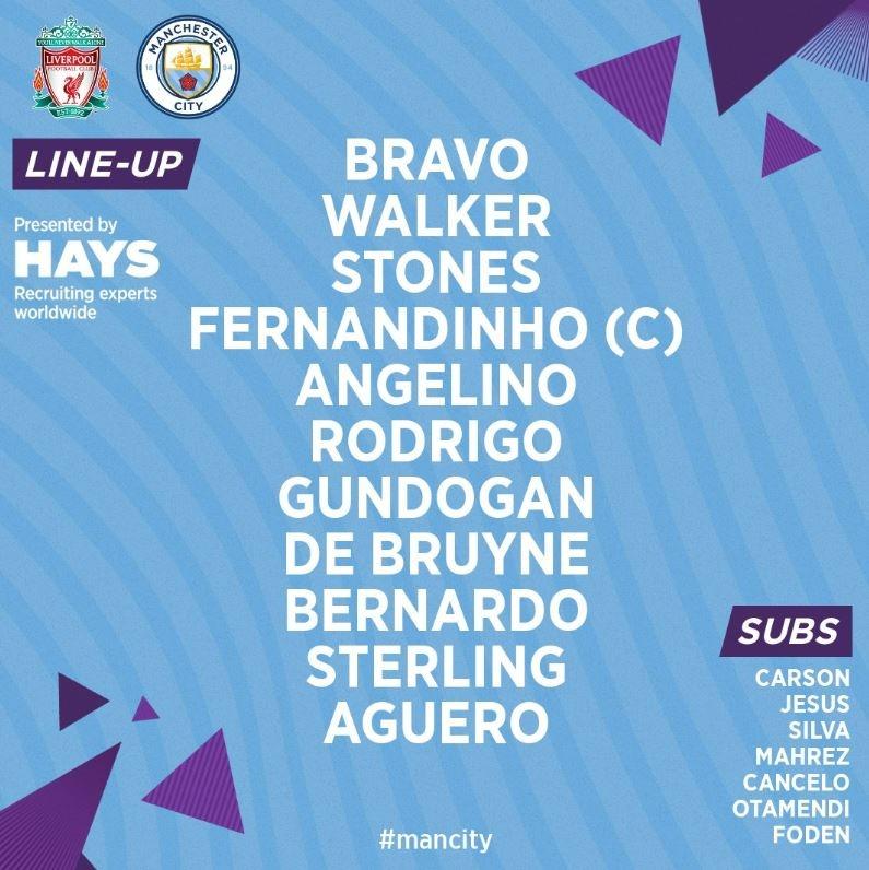 truc tiep Liverpool vs Man City anh 4