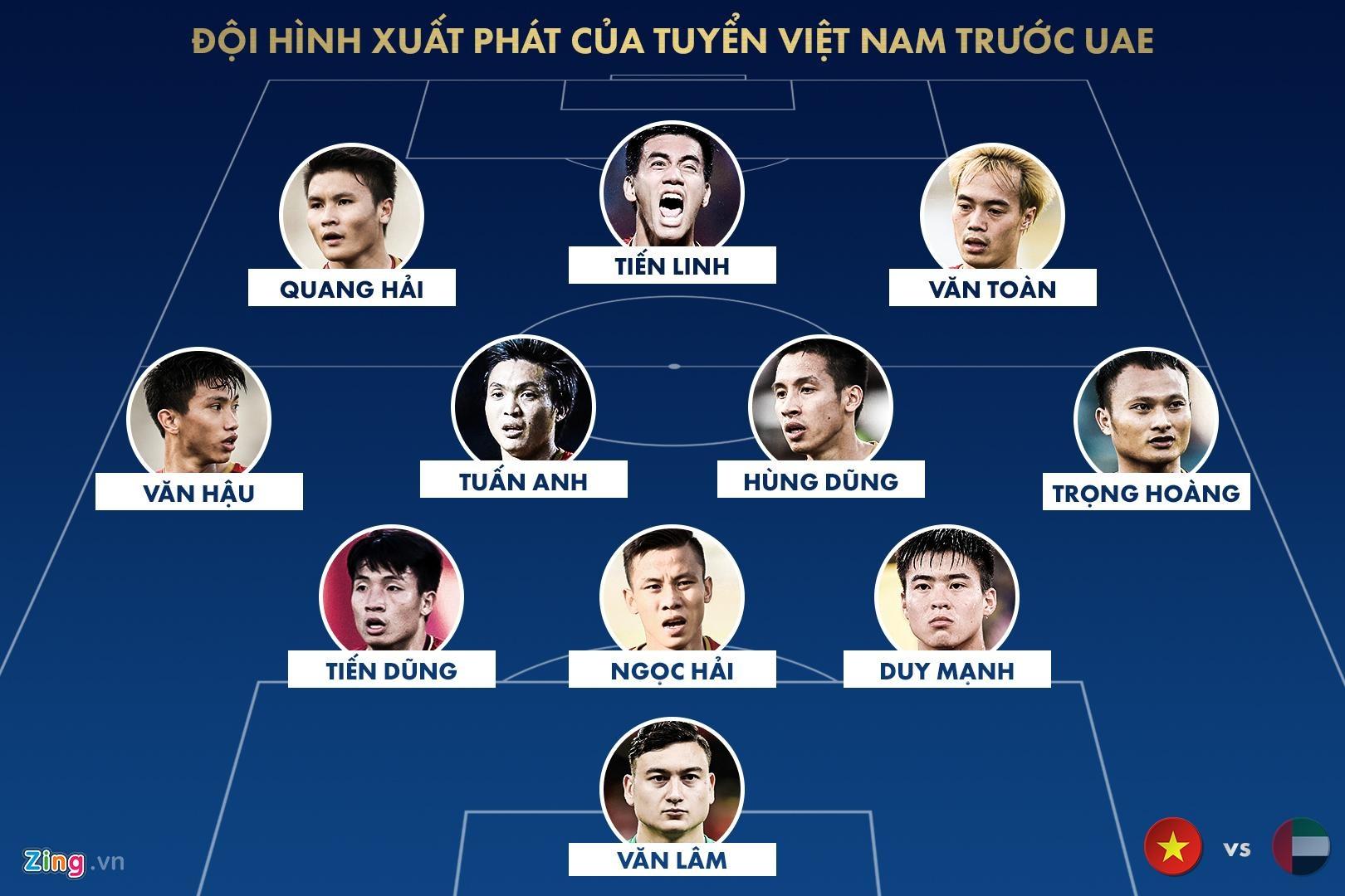 truc tiep Viet Nam vs UAE anh 11